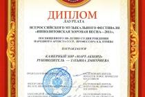 """""""Ипполитовая хоровая весна - 2011"""". г. Москва"""
